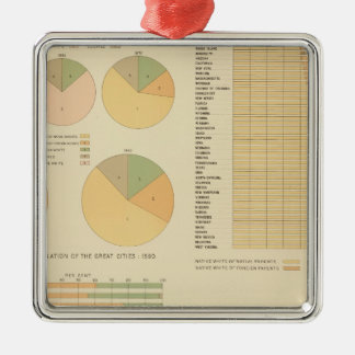 14 elementos, componentes, nacionalidades 17901890 ornaments para arbol de navidad