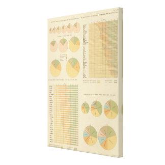 14 elementos, componentes, nacionalidades 17901890 impresion de lienzo