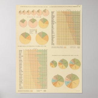 14 elementos, componentes, nacionalidades 17901890 impresiones