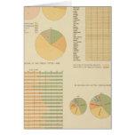 14 elementos, componentes, nacionalidades 17901890 tarjeta de felicitación