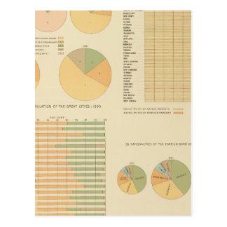 14 elementos, componentes, nacionalidades 17901890 postales