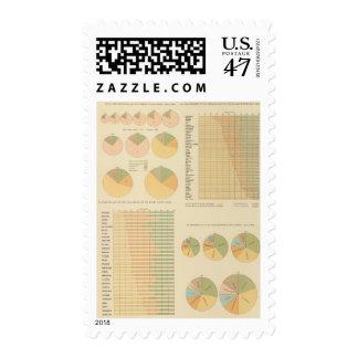 14 elementos, componentes, nacionalidades 17901890 timbres postales