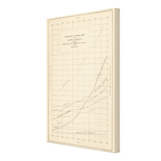 14 Increase of population Canvas Print