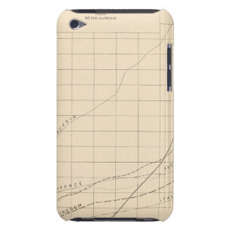 14 Increase of population iPod Touch Case-Mate Case