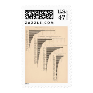 150 Swine, neat cattle, sheep, horses Postage Stamp