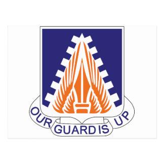 150o Regimiento de la aviación Postal