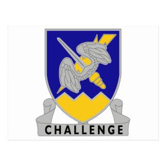 158o Batallón de la aviación Postales