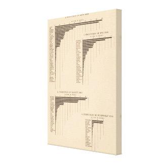 164 avena, centeno, cebada, alforfón 1900 impresión en lona estirada