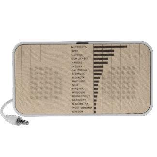 164 Oats, rye, barley, buckwheat 1900 Portable Speaker