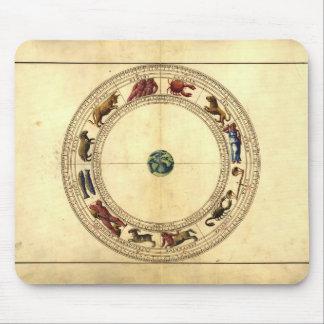 16th Century Zodiac Mouse Pad
