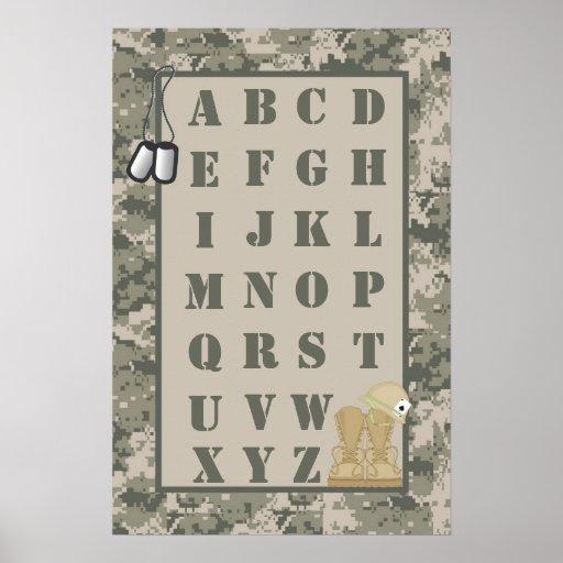16x24 Nursery Art ABC Chart ARMY ACU Camoflauge Poster