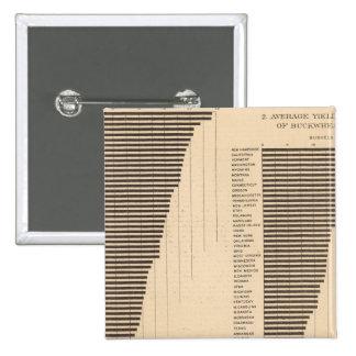 170 trigo, alforfón, algodón/acre pins