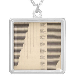 170 Wheat, buckwheat, cotton/acre Silver Plated Necklace