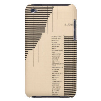 171 Barley, rye/acre iPod Case-Mate Case