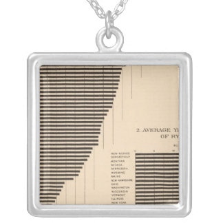 171 Barley, rye/acre Square Pendant Necklace