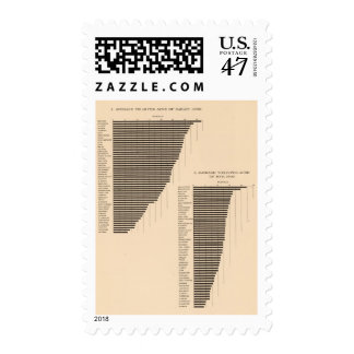 171 Barley, rye/acre Stamp