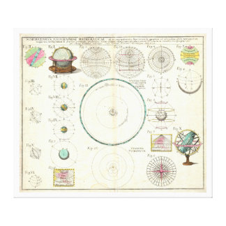 1753 Homann Heirs Solar System Chart Gallery Wrapped Canvas