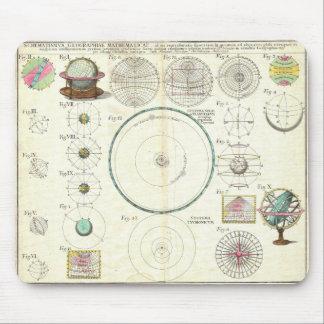 1753 Homann Heirs Solar System Chart Mouse Pad