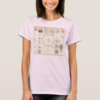 1753 Homann Heirs Solar System Chart T-Shirt