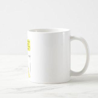 175 loro y dibujo animado de la sorpresa del taza