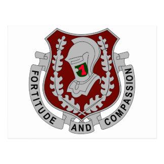 176o Batallón médico Postales
