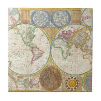 1794 Samuel Dunn Map of the World in Hemispheres Tile