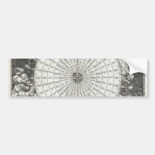 17th Century Anemographic Wind Rose Chart Bumper Sticker