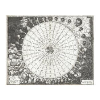 17th Century Anemographic Wind Rose Chart Canvas Print