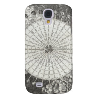 17th Century Anemographic Wind Rose Chart Samsung Galaxy S4 Cover