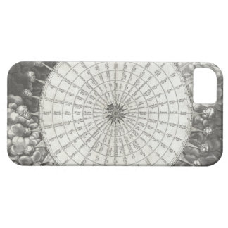 17th Century Anemographic Wind Rose Chart iPhone 5 Covers
