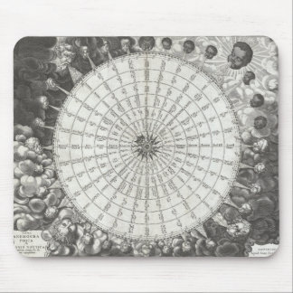 17th Century Anemographic Wind Rose Chart Mouse Pad