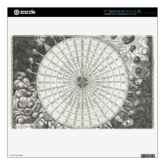 """17th Century Anemographic Wind Rose Chart Skin For 11"""" MacBook Air"""