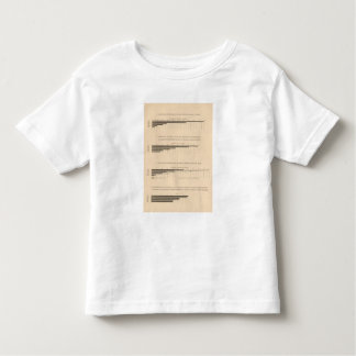 180 Capital, wage earners, products 1850-1900 Toddler T-shirt