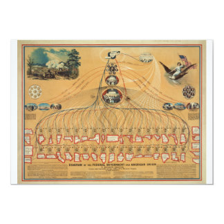 1862 Federal Government & American Union Diagram Personalized Announcements
