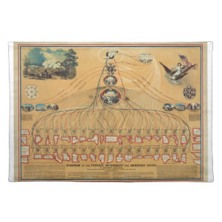 1862 Federal Government & American Union Diagram Placemat