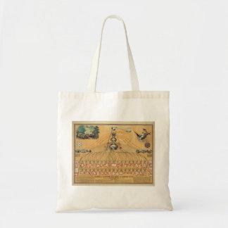 1862 Federal Government & American Union Diagram Tote Bag