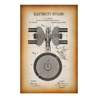 1882 PATENT for ELECTRICITY DYNAMO Poster