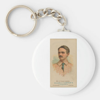 1887 R. L. Caruthers Key Chains