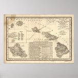 1893 Map of Hawaiian Islands - Sandwich Islands Poster