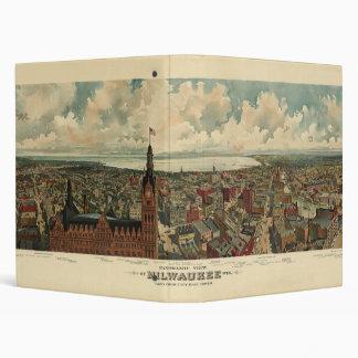 1898 Milwaukee, carpeta de la opinión de ojo de