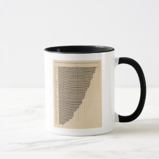 189 Urban to total manufactures 1900 Mug