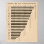 189 urbano al total fabrica 1900 póster
