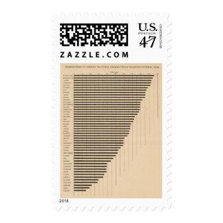 189 urbano al total fabrica 1900 sello postal
