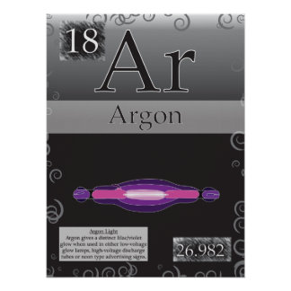 18. Argon (Ar) Periodic Table of the Elements Poster