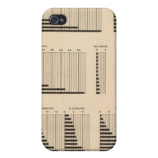 18 Population each state iPhone 4/4S Cases