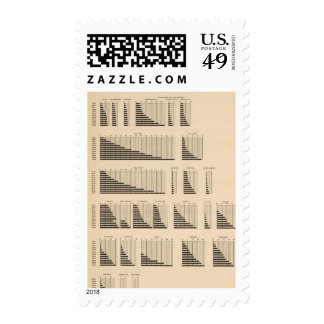 18 Population each state Stamp