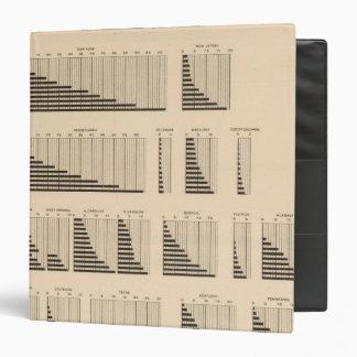 18 Population each state Vinyl Binders