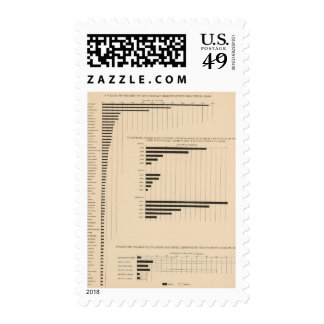 190 Products, capital, wages, cities Stamp