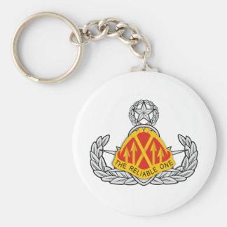 192nd EOD dui Master Keychain