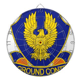 192o Regimiento de la aviación - control Tabla Dardos